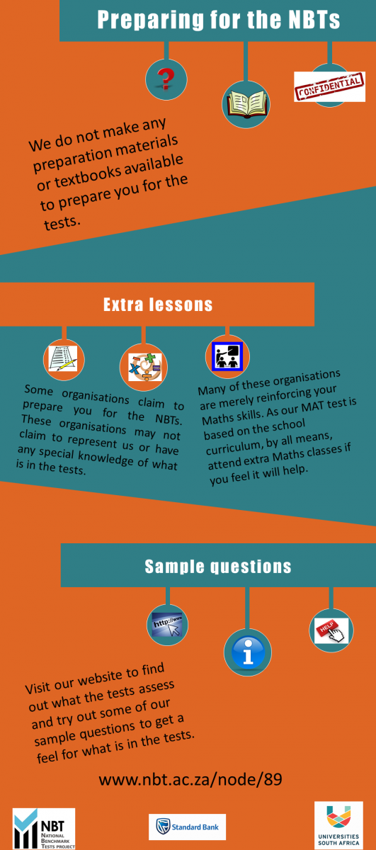 FAQ | National Benchmark Test Project